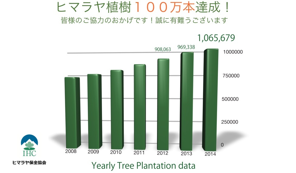 achieve-graph